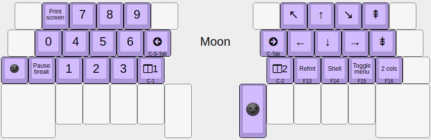 Moon layer