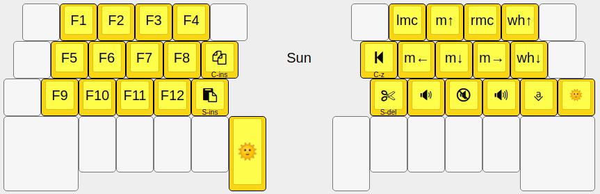 Sun layer